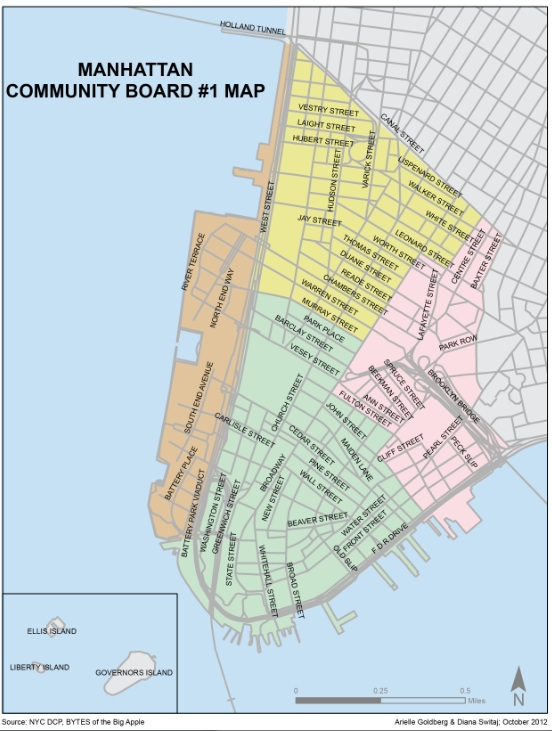 Community Board 1 Waterfront, Parks & Cultural Committee Meeting